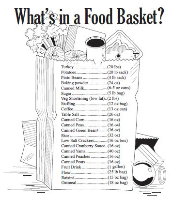What's in a Food Basket?